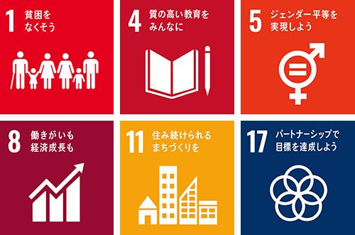 SDGsについて2